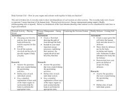 Body Systems Unit Plan 335231728365 Flow Chart Bodys Defense