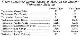 Max Factor Pan Stick Colour Chart Cosmetics And Skin Pan Cake Make Up