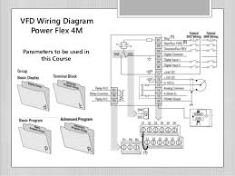 allen bradley vfd powerflex 4m 8 vfd wiring diagram power flex 4m