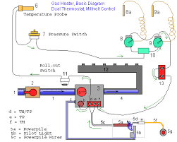 furnace gas valve wiring diagram furnace image is this a gas valve problem on furnace gas valve wiring diagram