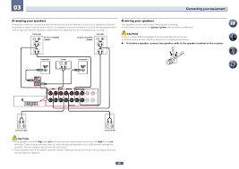 pioneer vsx wiring circuit wiring and diagram hub \u2022 Pioneer VSX-305 Speaker Hook Up pioneer vsx 922 s user manual page 19 109 also for vsx 922 k rh manualsdir