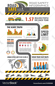 Road Infographic Road Safety Infographics Poster Design Royalty Free