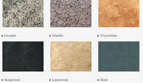 Unique Types Of Countertops Picture Of Kitchen Countertops Types  Roselawnlutheran