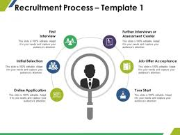 Powerpoint Presentation Gallery Recruitment Process Template 1 Ppt Powerpoint Presentation Gallery