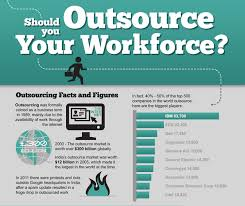 5 Signs You Need To Stop Hiring And Start Outsourcing Deep