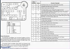 2001 ford f150 fuse box diagram @ 2003 ford taurus fuse box 2001 ford taurus fuse box diagram under dash board at Taurus Fuse Box Diagram