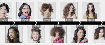 100 Let Kudrnatých Vlasů Aneb Historie Vlnitých Vlasů Ve 4 Minutách