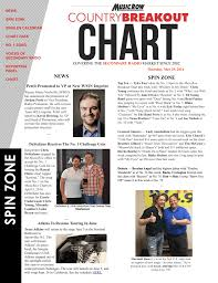 News Spin Zone Musicrow Nashvilles Music Industry