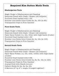 Required Kim Sutton Math Tools Creative Mathematics