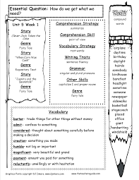 wonders third grade unit five week one printouts third grade wonders unit five week one weekly outline