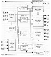 6502 architecture. internal architecture of 6520 peripheral interface adapter chip signal timing 6502