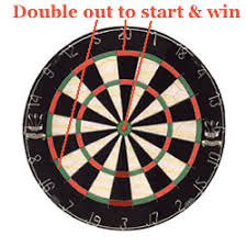 How To Play The Dart Game 301