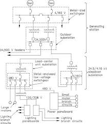 single line diagram electrical distribution system wiring diagrams figure 1 one line distribution diagram