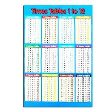 Multiplication Times Tables Chart Csdmultimediaservice Com