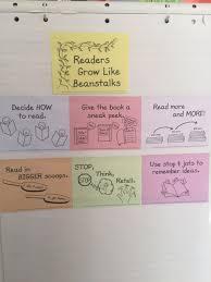 Growing Readers Hesgrade 2