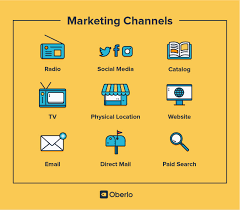 Marketing Channels The Complete Guide To Marketing Channels Free Ebook