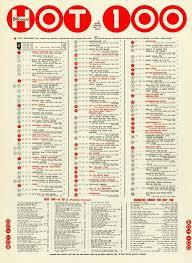 July 11 1970 In 2019 Music Charts Billboard Hot 100