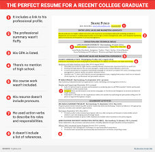 Resumes For Recent College Grads Best Of Excellent Resume For Recent