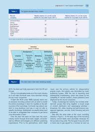 Sony Organizational Chart Solved Case Study V 1 Sony Music Entertainment New World