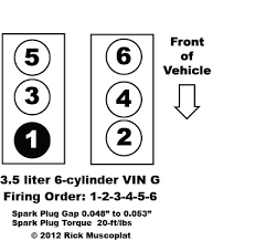 3 5 liter v6 chrysler firing order ricks auto repair advice 3 5 liter v 6 cylinder vin g chrysler concord chrysler 300m