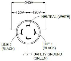 nema l14 30r wiring diagram schematics and wiring diagrams nema l14 30p plug wiring diagram and hernes