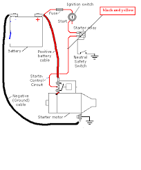 wiring diagram car starter wiring image wiring diagram wiring diagram car starter motor wiring image on wiring diagram car starter