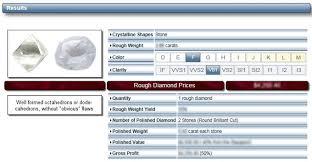 Diamond Total Weight Chart Rough Diamond Prices