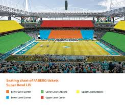 Nfl Super Bowl Seating Chart Super Bowl 2020 Tickets Travel Packages Faberg
