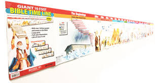 Bible Timeline Wall Chart Bible Wall Charts And Christian Posters Rose Publishing