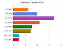 Average Breast Size Chart Age Age Wise Breast Size Chart Www Bedowntowndaytona Com