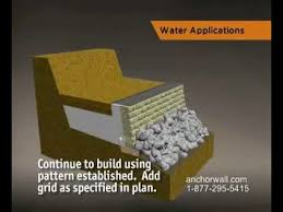 how to build a retaining wall for water