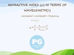refractive index in terms of wavelength of light ga m rfr04 you