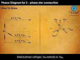 phasor diagram for star connection phasor diagram for star connection