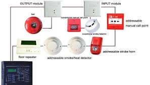 conventional fire alarm wiring diagram conventional fire alarm system wiring diagram solidfonts on conventional fire alarm wiring diagram