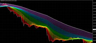 Bitcoin Rainbow Chart Bitcoin Trading Strategies Tips Trading With Leverage