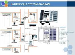 south korea nurse call system, south korea nurse call system Wiring Diagram For Nurse Call System south korea nurse call system, south korea nurse call system manufacturers and suppliers on alibaba com wiring diagram for nurse call systems