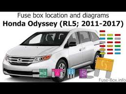 fuse box location and diagrams honda odyssey rl5 2011 2017 fuse box location and diagrams honda odyssey rl5 2011 2017