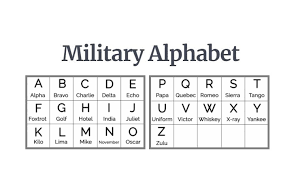 Different variations of the phonetic it was originally developed by the international civil aviation organization and subsequently adopted by nato (north atlantic treaty organisation). How The Military Alphabet Was Used In Wwi And Wwii Info Tech Inc