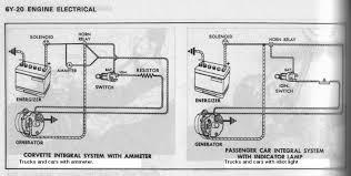 alternator help the 1947 present chevrolet gmc truck message i wasn t trying to imply that the resistance came from the ammeter or voltmeter here s the diagram i based my description on its from the 74 chevy service