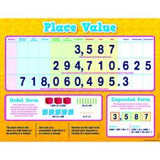 Picture Of A Place Value Chart Place Value Chart 88231975618 Ebay