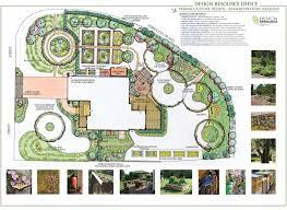 Basic Permaculture Design Permaculture Design Final Design For Design Resource