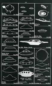 Alien Chart Pin On Potpourri For 1000