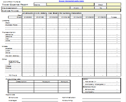 Writing An Employee Handbook Building Project Management Spreadsheet ...
