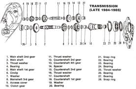 ironhead help trans installation woes archive the sportster ironhead help trans installation woes archive the sportster and buell motorcycle forum the xlforum®