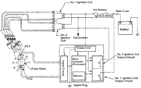 freightliner fl wiring diagram automotive wiring honda cbr250r ignition schematic diagram