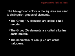 Squares in the Periodic Table - ppt download