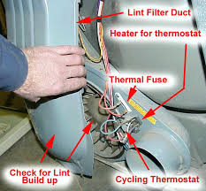 roper dryer heating element wiring diagram wiring diagram libraries roper dryer parts heating element dryer u2013 eb3cblocks inforoper dryer parts heating element remove the