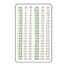Tip Chart Wallet Card Laminated Wallet Tip Card 015 Material Thickness Item