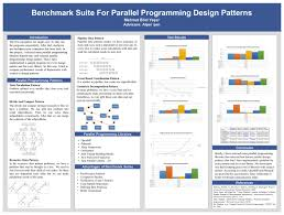 Programming Design Patterns Mesmerizing Benchmark Suite For Parallel Programming Design Patterns CmpE WEB