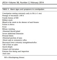 Before Diagnosing Pediatric Functional Constipation Be